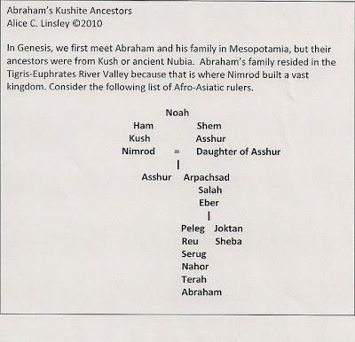 Abe's+Kushite+Ancestors-1