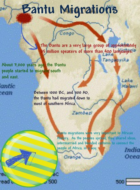 bantu-migrations-source