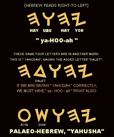 name-yahuah