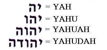 yah-names