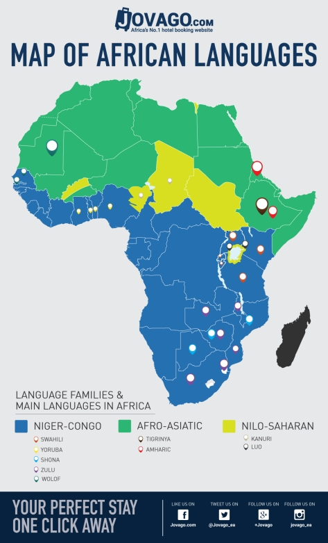 african-languages