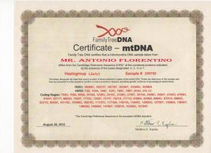 My mtDNA haplogroup Certificate L2a1c1