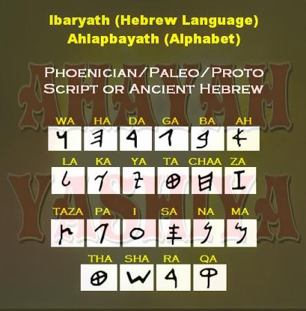 Alphabet+2