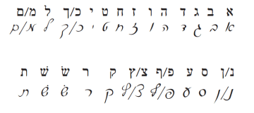 hebrew-alphabet