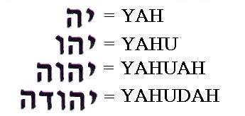 yah-names-1